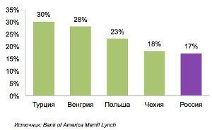 Микрофинансирование в России и в мире. 24064.jpeg
