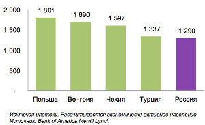 Микрофинансирование в России и в мире. 24065.jpeg