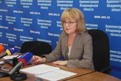 Власти Владимирской области выделили на соцподдержку 7 млрд руб.