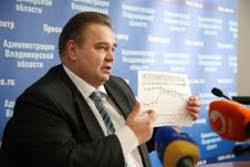 Безработица во Владимирской области снижается - доклад
