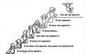Три тормоза личностного роста